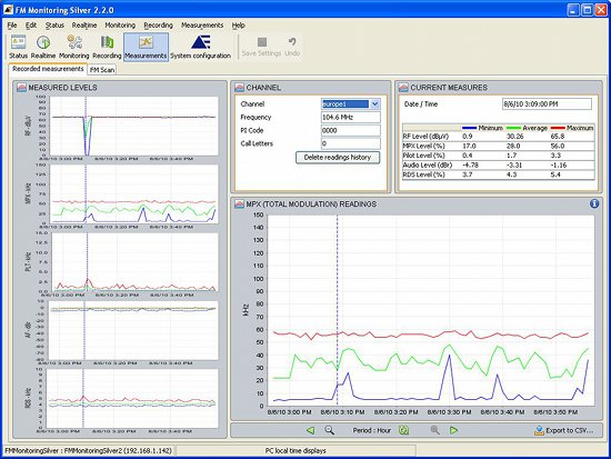 Worldcast Systems Audemat FM Monitoring Silver Recorded measurements