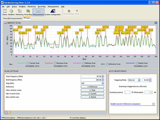 Worldcast Systems Audemat FM Monitoring Silver FM Scan
